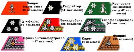 http://army.armor.kiev.ua/forma-2/avstria-1-7.jpg