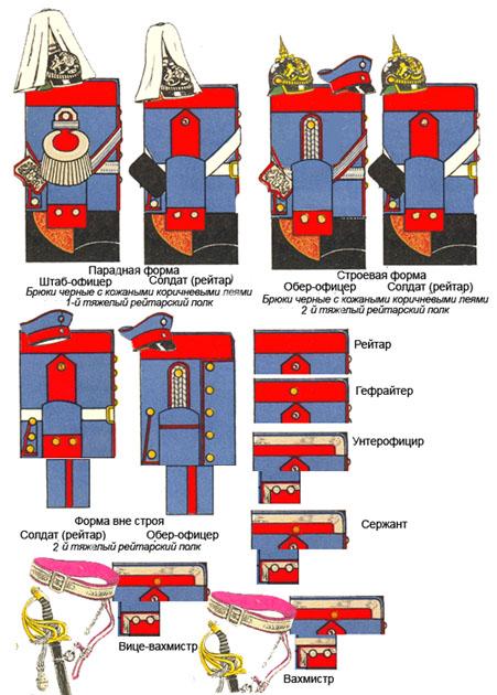Что такое приборный металл полка