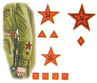 Знаки различия званий русской армии xx