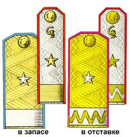 Различия званий русской армии xx век
