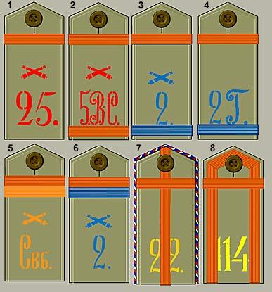 rusarm-pogon-XIX-3-12.jpg (34392 bytes)