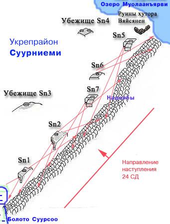 показаны линии траншей