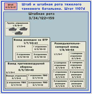 batalion-1107-7.jpg (32480 bytes)