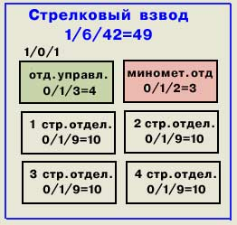 http://army.armor.kiev.ua/hist/rota-131c-1.jpg