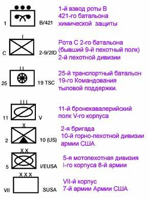 условные обозначения на картах вермахта холодильников Бирюса